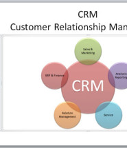 CRM powerpoint