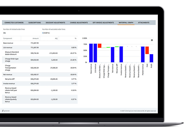 Pricing Management Software